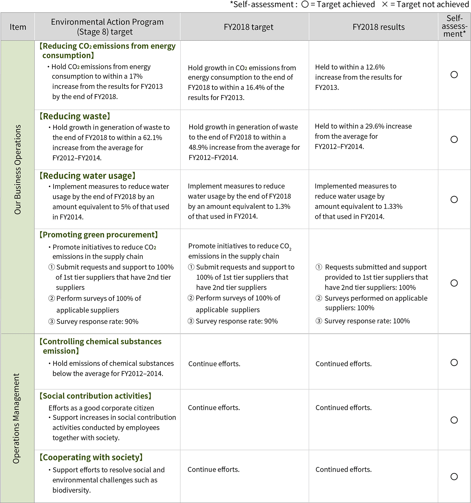 environmental-action-program.png